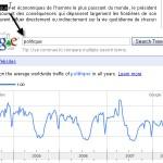 Bookmarklet Google Trends
